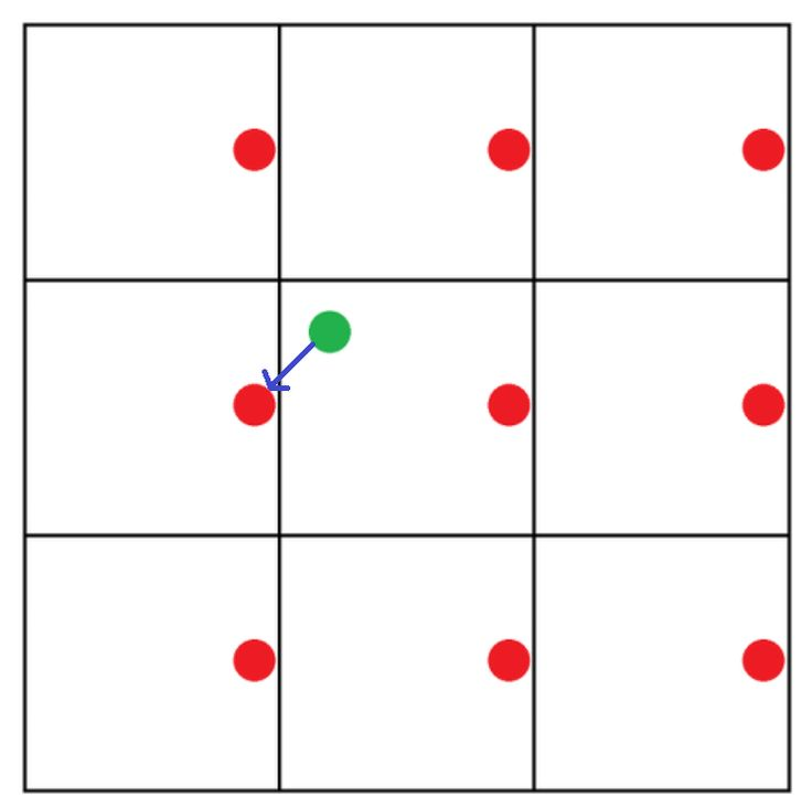"Let's say you are trying to find the distance between two points in 2D, but that these points are in a universe that ""wraps around"" like old video games – leaving the screen…"