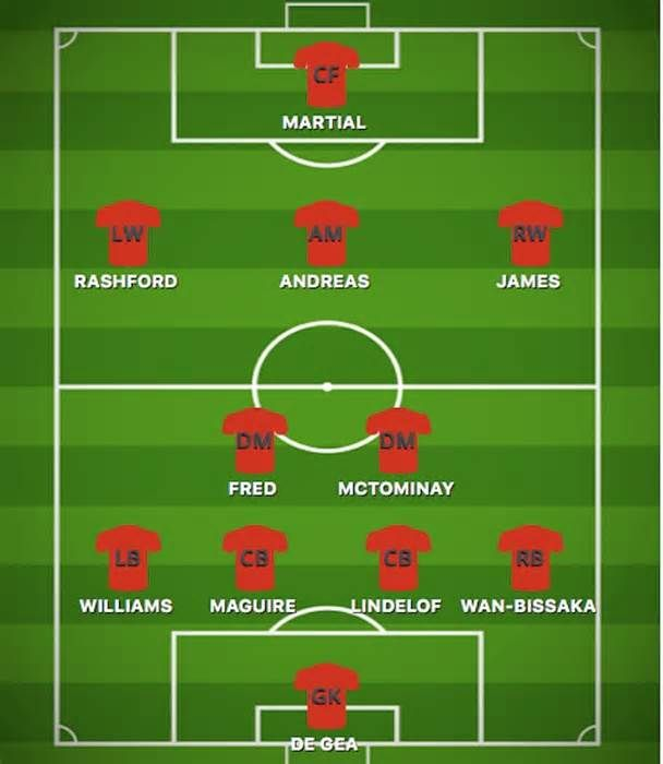 Latest News For How Manchester United Could Line Up Against Aston Villa With Images Manchester United The Unit Aston Villa