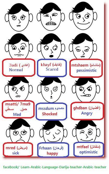 Emotions in Moroccan Arabic