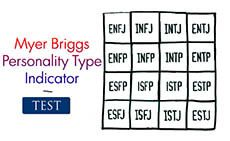 MBTI - Myer Briggs Personality Test