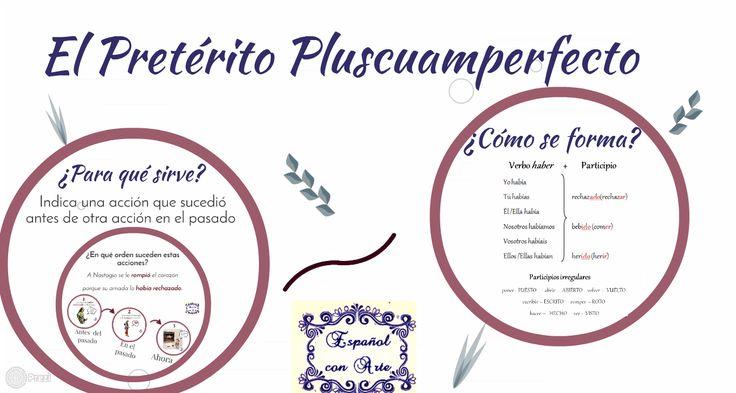 El Pretérito Pluscuamperfecto en Español con Arte.  Practica los pasados aquí: http://www.espanolconarte.com/inicio/contar-historias-boticelli-en-el-prado