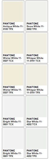 59 Best Pantone Colori Images On Pinterest Pantone