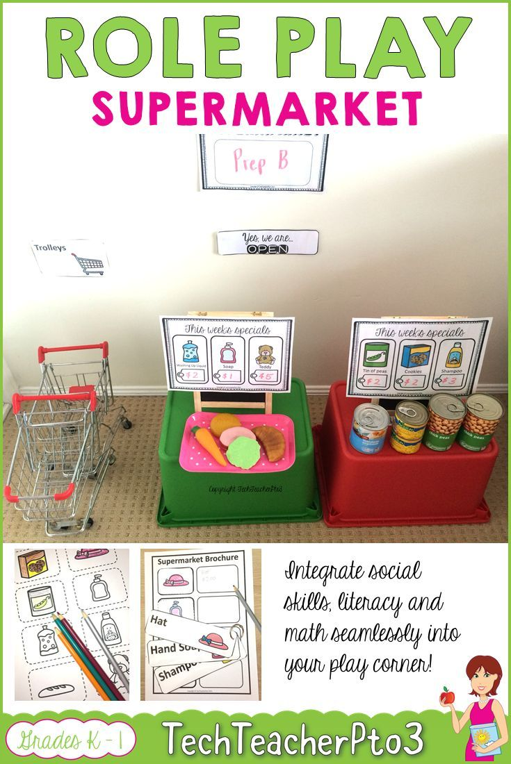 Grocery Store Dramatic Role Play Role Play Areas Role Play Areas Eyfs Home Corner Ideas Early Years
