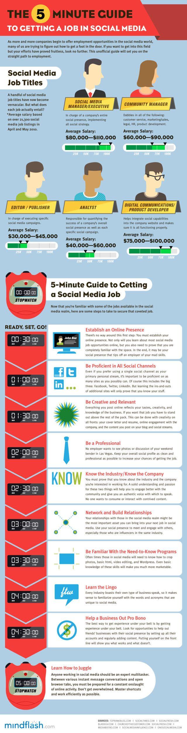 The 5 minute guide to getting a job in social media | De 5 minuten gids voor het vinden van een job in #social media