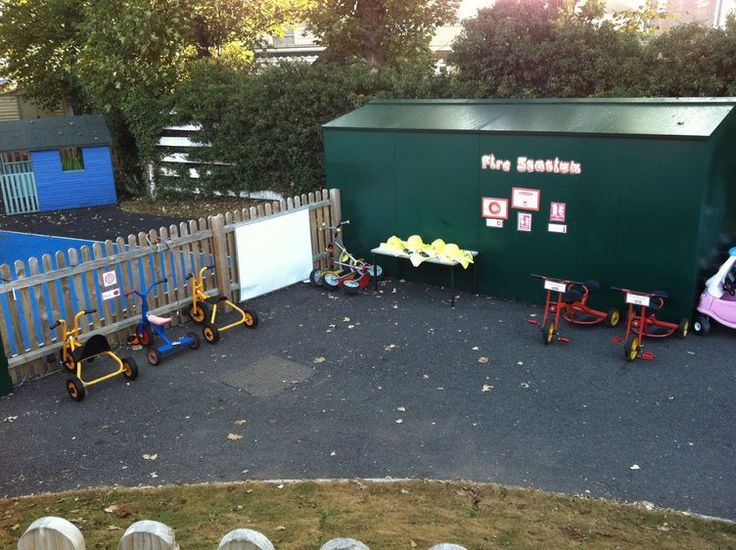 Fire station Roleplay Display, Classroom Display, class display, fire station, people who help us, fireman, fire, Years (EYFS), KS1 & KS2 Primary Resources