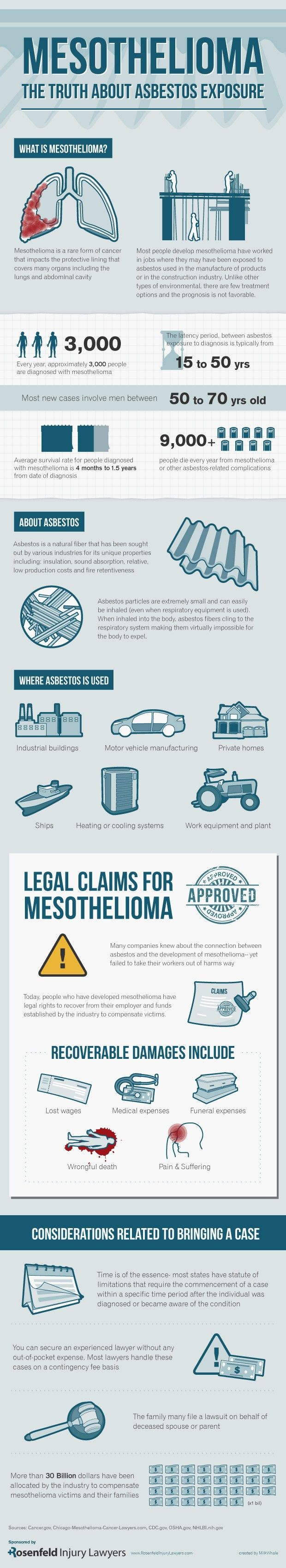 11 best asbestos process images on Pinterest | Recycling, Upcycle ...