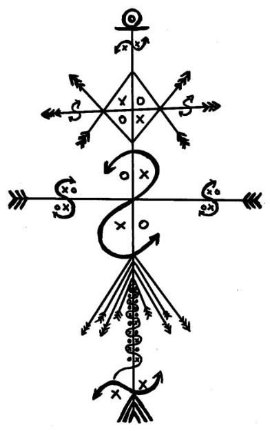 A Palo Mayombe sigil. Note the Masonic symbolism.
