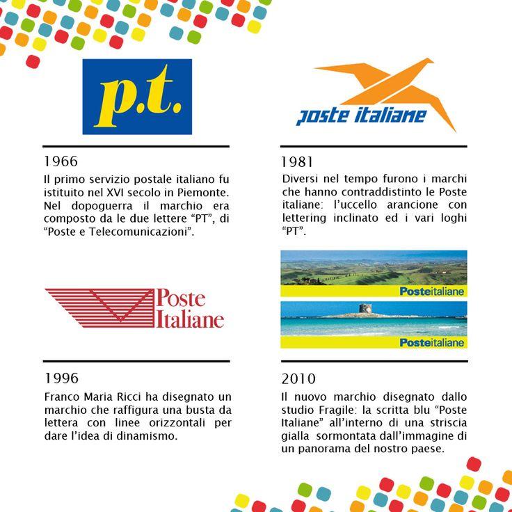 """#STORIEloghiPX """"Questo marchio è sempre stato molto potente in Italia e, se vi dico il colore, sono sicura che l'associazione sarà immediata... il giallo..."""" [continua a leggere] #dalcavalloallaereo http://www.pentapx.eu/2015/07/16/storieloghipx-poste-italiane/"""