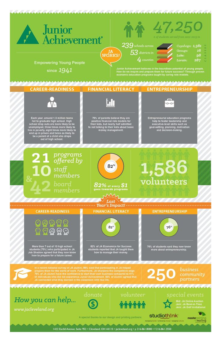 40 best junior achievement! images on pinterest | career, gym and, Presentation templates