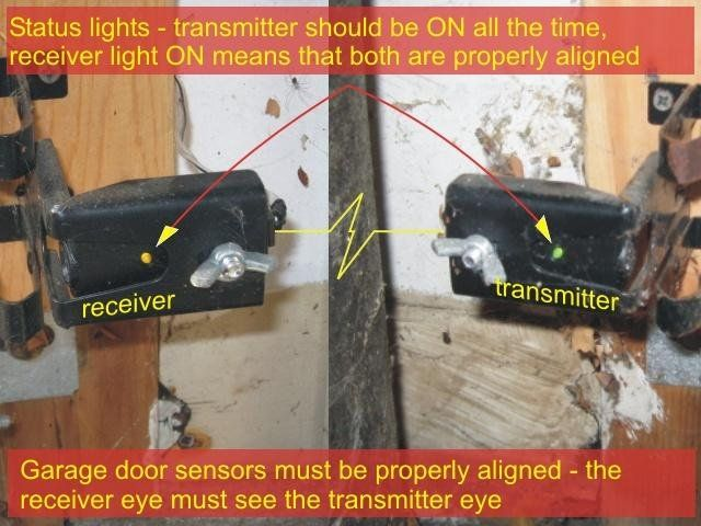 Garage Door Sensor Yellow Light Http Undhimmi Com Garage Door