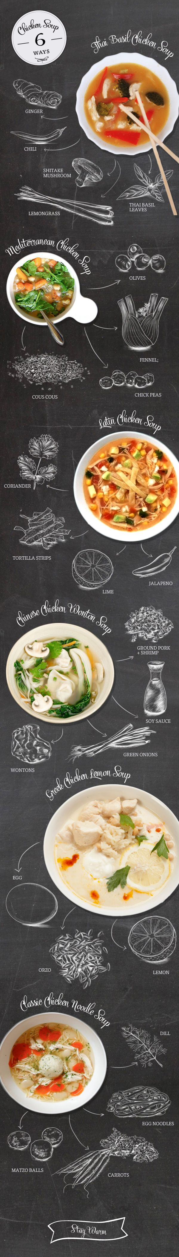 Chicken Soup Recipes Infographic - every culture has its own chicken comfort soup!