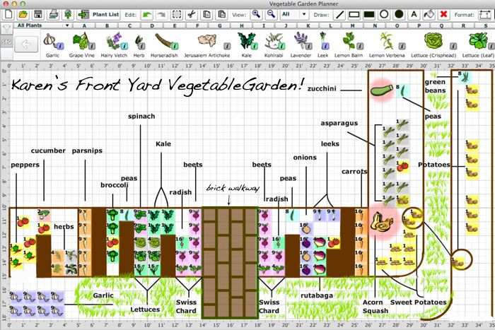 Vegetable Garden Plans  How much room will get you HOW many vegetables?!