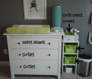 Cloth Diaper Changing Table Set-up! Inspiration to set up your cloth diaper changing station.