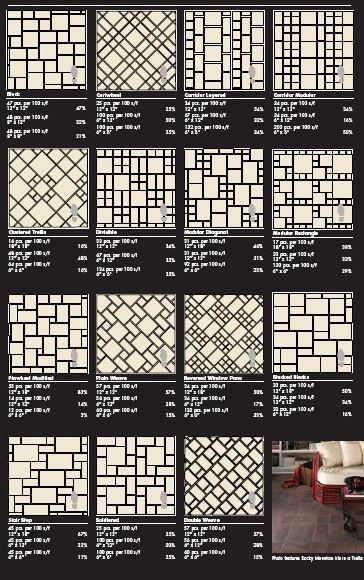 Different layouts for flooring patterns.