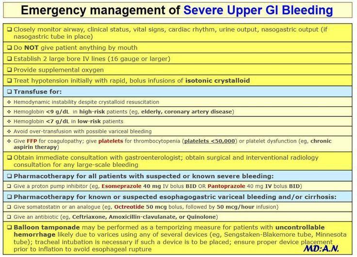 managment upper gi bleeding