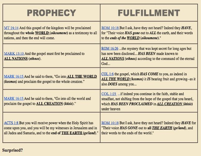 25 best moderate preterism images on pinterest the bible bible these are visual pictures of theological concepts fandeluxe Choice Image