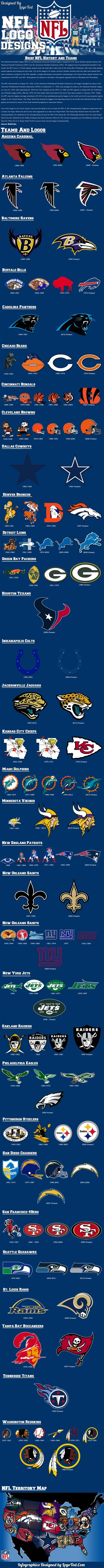 The History of NFL Logo Designs - Blog About Infographics and Data Visualization - Cool Infographics