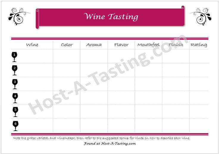 Taste Wines like you have been sommelier trained!  User this wine tasting sheet as your guide.
