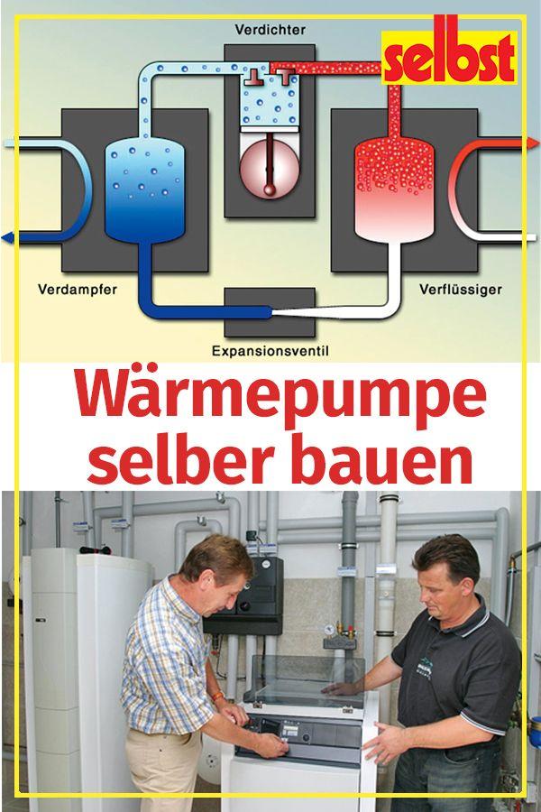 Fabulous Wärmepumpe | HEIMWERKEN | Wärmepumpe, Heizung selber bauen und LZ38