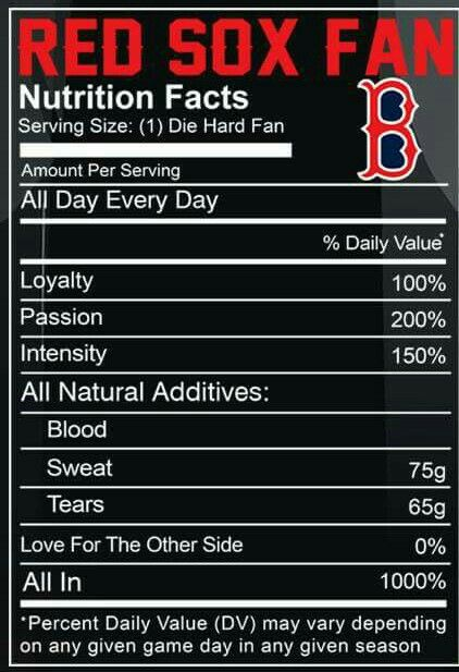 Red Sox Diehard!