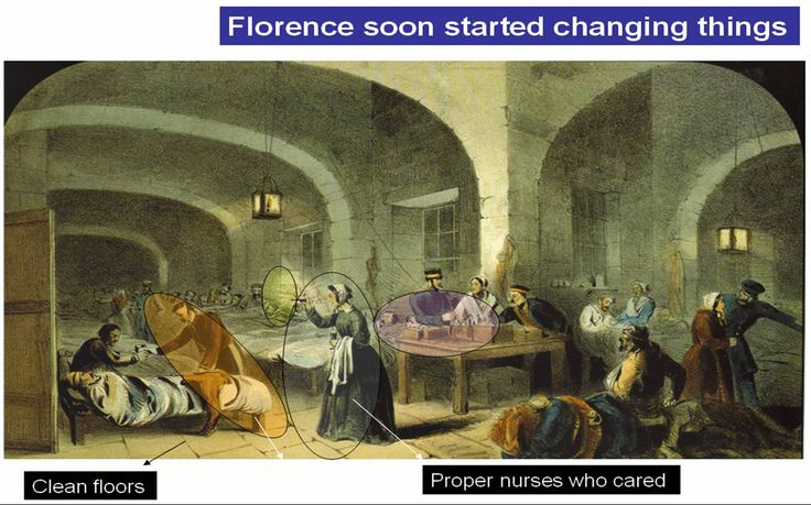 Teaching KS1 history: Florence Nightingale