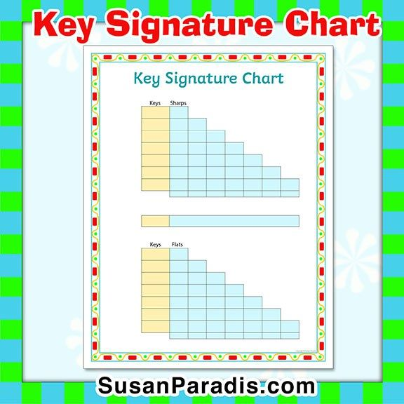 Blank Major Key Signature Chart