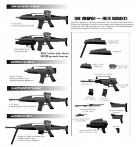 XM8+Rifle+http://www.infohow.org/war-weapons-military/weapons/xm8-rifle/