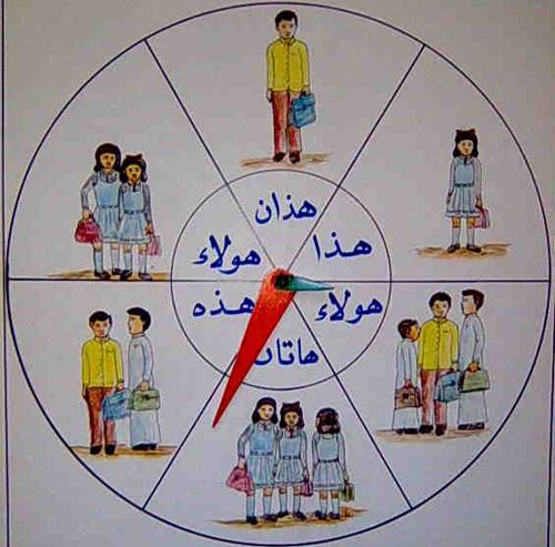اسرار مبعثره حجــازيــات Learning Arabic Arabic Alphabet For Kids Learn Arabic Online