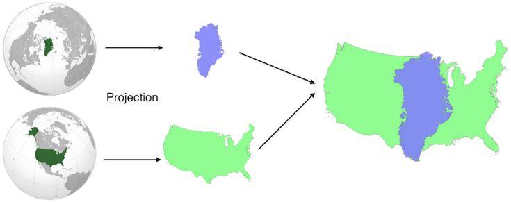 Jämför arean mellan två olika geografiska områden, t.ex. länder eller världsdelar.