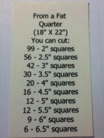 """Handy Cutting Chart for a Fat Quarter (18"""" x 22"""")"""
