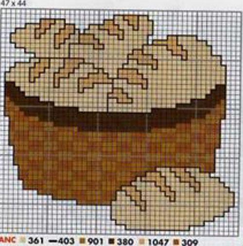 Ponto Cruz cesta de pão