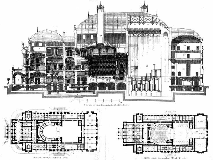 Opera House, Budapest, 1884, Miklós Ybl