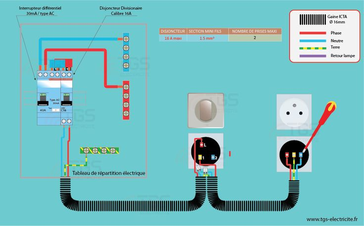 38 best Elec images on Pinterest Bricolage, Electric and Carriage