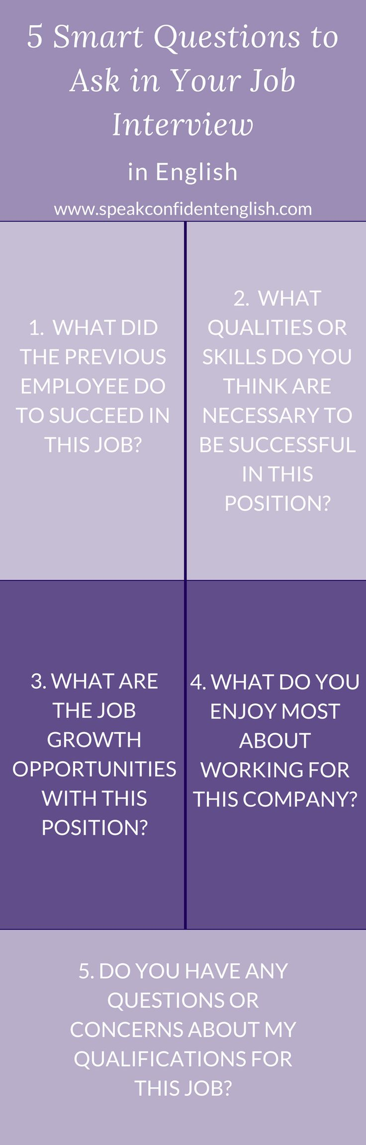 English Job Interviews. Find out why these are great questions to ask and get the full lesson at http://www.speakconfidentenglish.com/job-interview-ask-questions/?utm_campaign=coschedule&utm_source=pinterest&utm_medium=Speak%20Confident%20English%20%7C%20English%20Fluency%20Trainer&utm_content=Job%20Interview%20in%20English%3A%20Ask%20These%205%20Smart%20Questions.