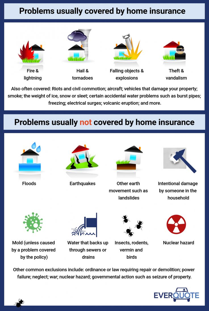 Pin By Yoedee Ali On Soul Insurances Home Insurance Advertising