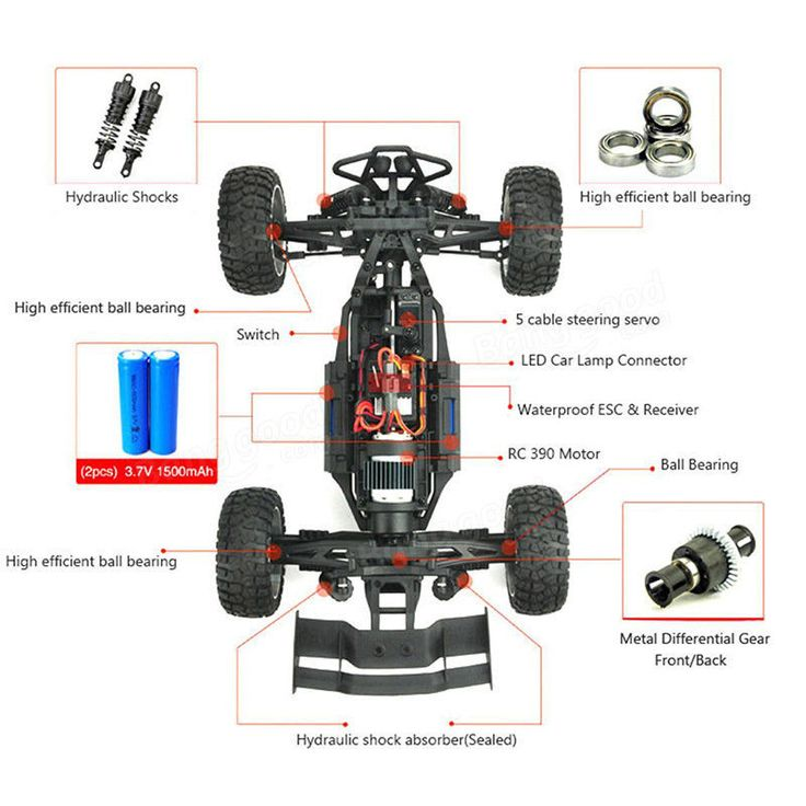 HBX 12891 1/12 4WD 2.4G Waterproof Hydraulic Damper RC Desert Buggy Truck wit... #Unbranded