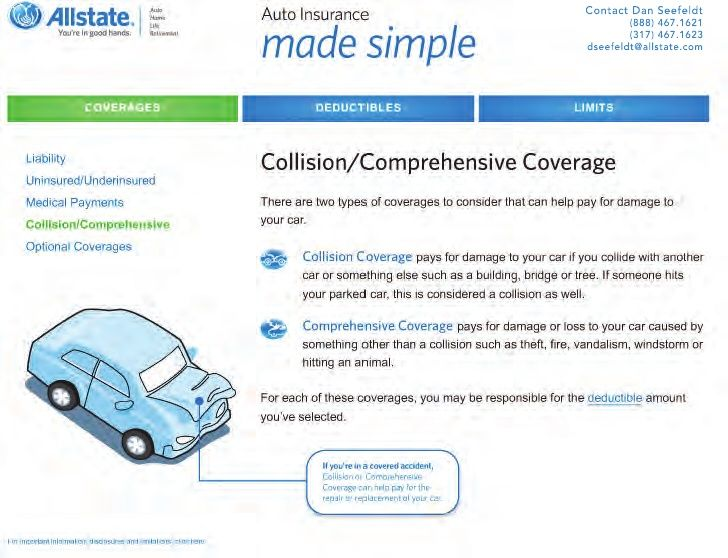 Auto insurance made simple umbrella insurance car