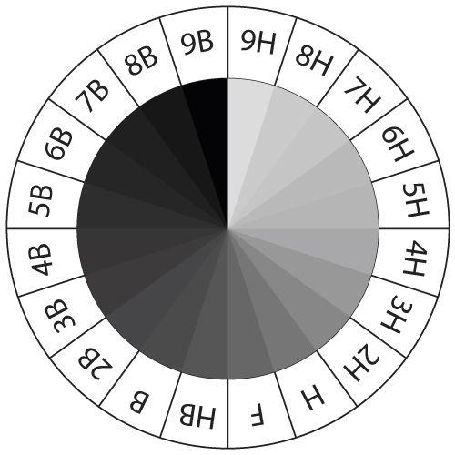 lapiceros y escala de grises