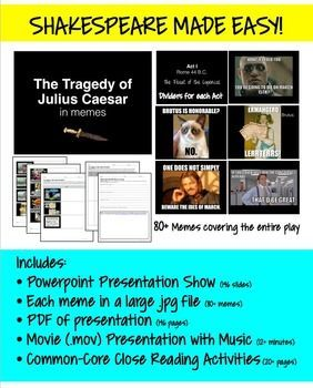 the historical facts of the life of caesar in william shakespeares tragedy of julius caesar Julius caesar uses the historical event that precipitated the final crises of roman republic to plumb questions about the nature of authority, about whether assassination in the name of idealism is ever justifiable and about its costs for those who carry it out, about the limitations of stoic dignitas in public life, about the different motives.