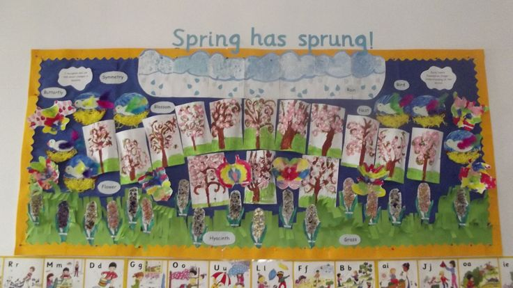 Spring has Sprung Early Years display@ Acorns Nursery Bucharest