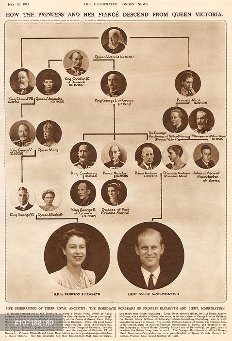 Family tree showing how Queen Elizabeth II and Prince Philip, Duke ...