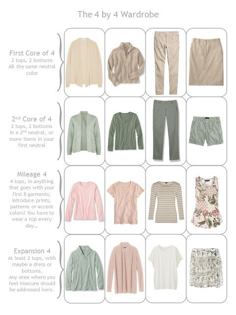 Version 2: How to Build a Wardrobe One Piece at a Time - warm colors, starting with a favorite outfit of a woman who wears and loves warm, soft colors: