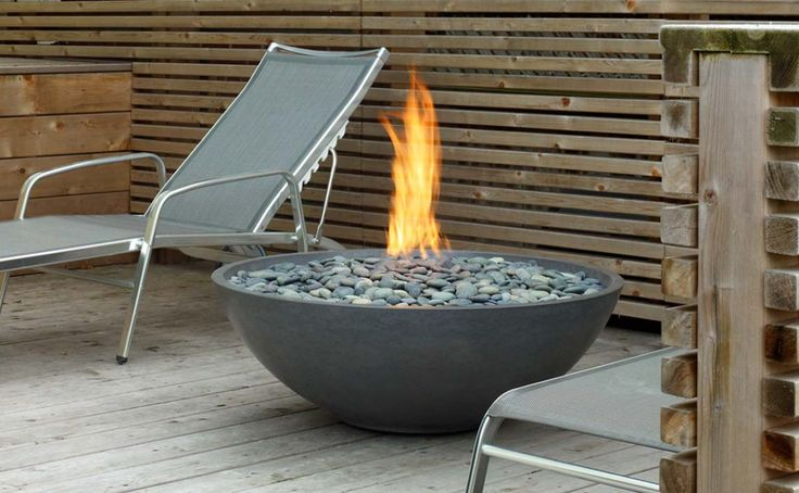 Image Result For Fake Fires For Fireplacea