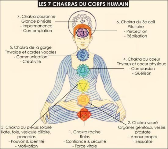 Gut gemocht 185 best Chakra images on Pinterest | Personal development, Auras  HA91