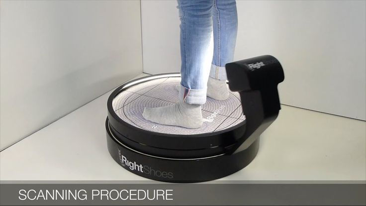 RS-Shopfit - Scanning experience