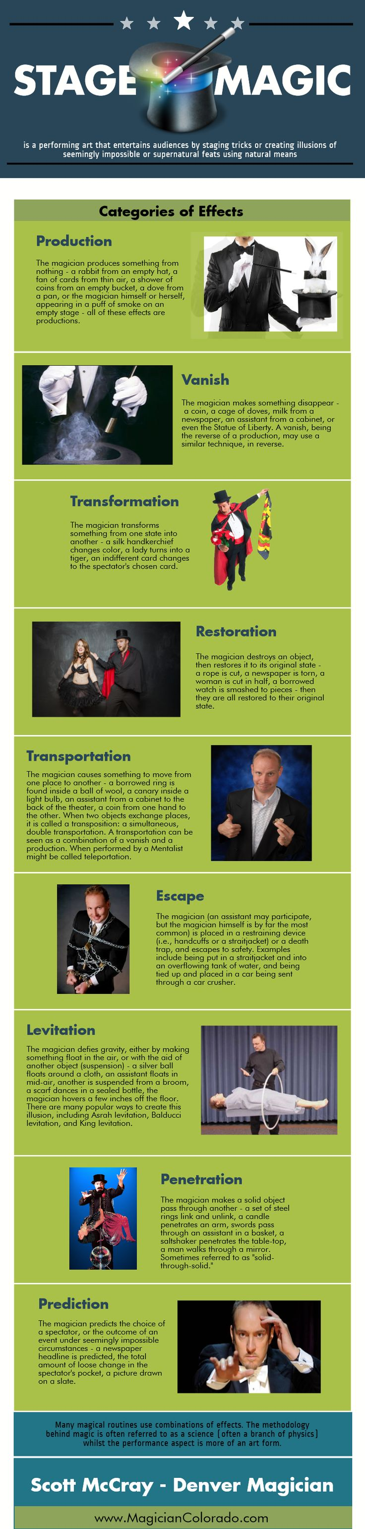 This is an infographic about stage magic and the different categories of effect used by stage magicians. This infographic is created by Scott McCray a Denver magician, comedian and entertainer. Please visit our website at http://www.magiciancolorado.com