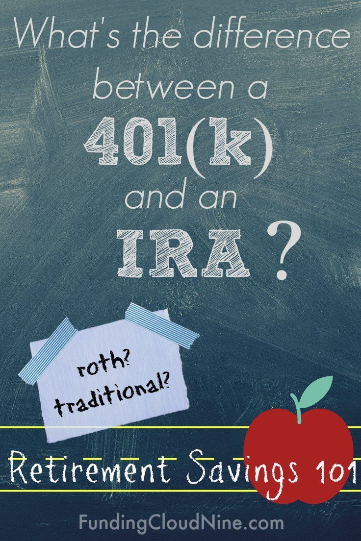 Check out this simple explanation and comparison of retirement savings plans.  Learn about 401ks, IRAs, traditional, and Roth accounts.