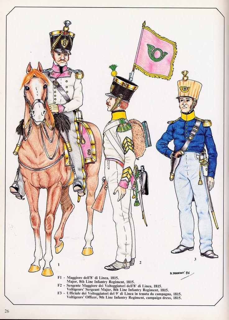 Regno di Napoli - 1815