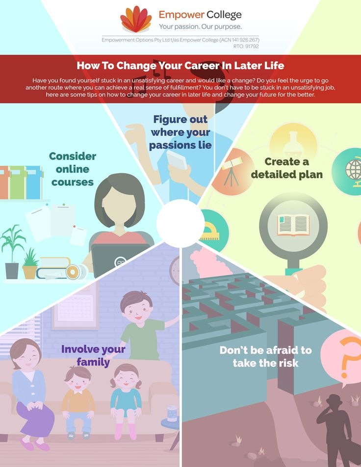Thinking about a career change? Follow our top 5 tips on how to change your career in later life and change your future for the better! ‪#‎goforit‬ ‪#‎dreambig‬ #empowercollege #student #maturestudent