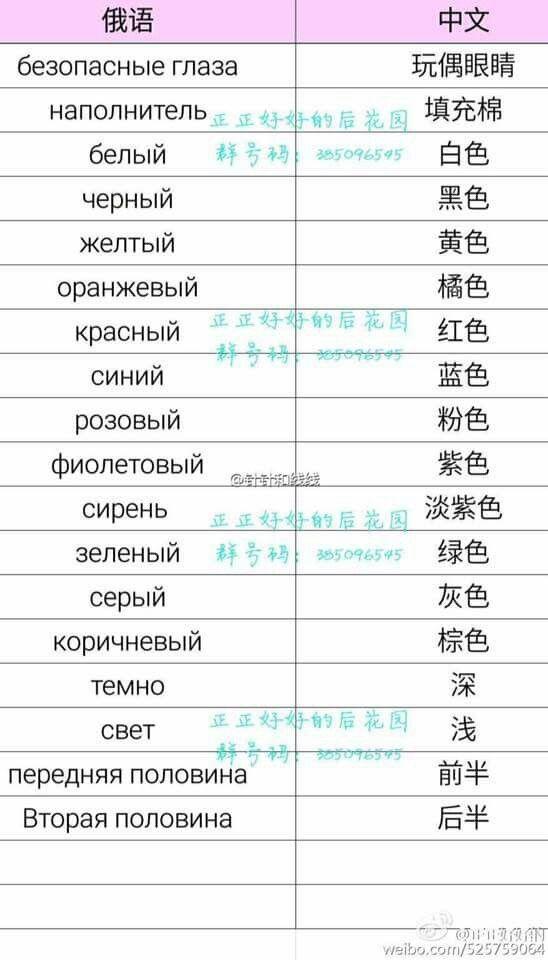 俄语→中文